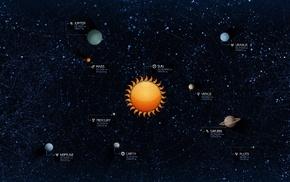 stars, planet, diagrams, space, Sun, Solar System