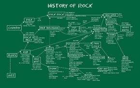 anime, music, hard rock, diagrams, infographics, metal music